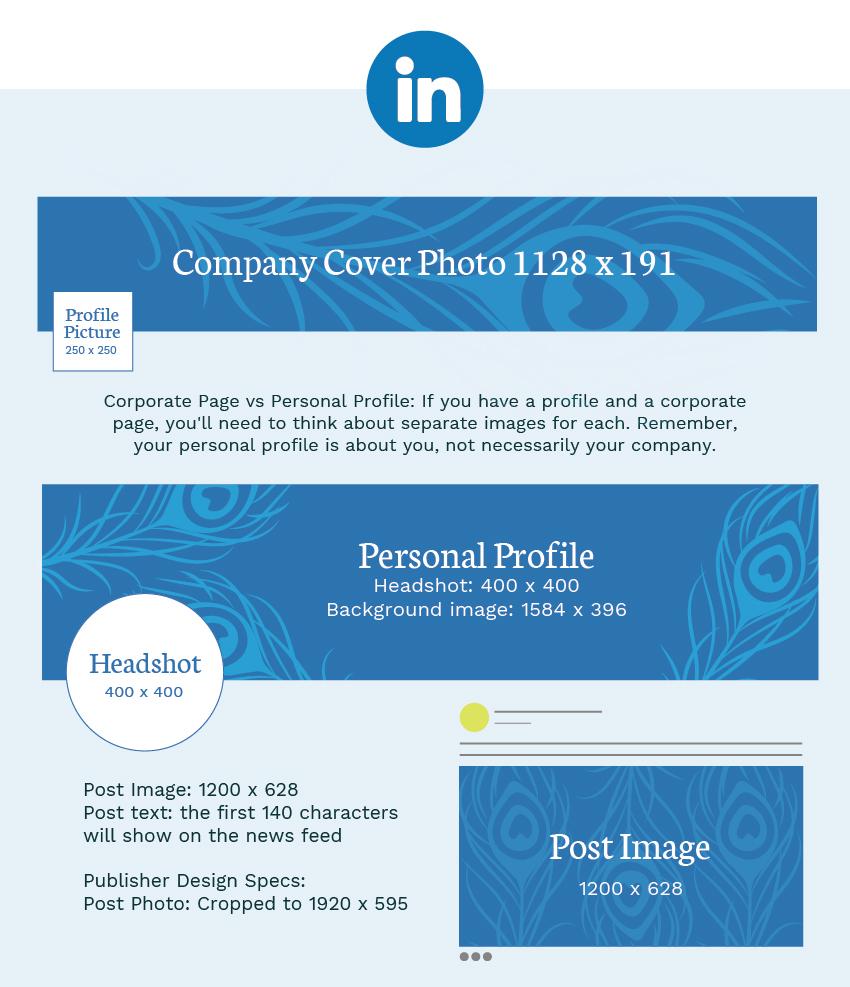 LinkedIn Image sizes graphic